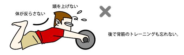 腹筋ローラー筋トレ注意点