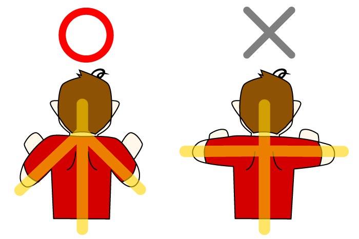 腕の位置を矢印型にする。