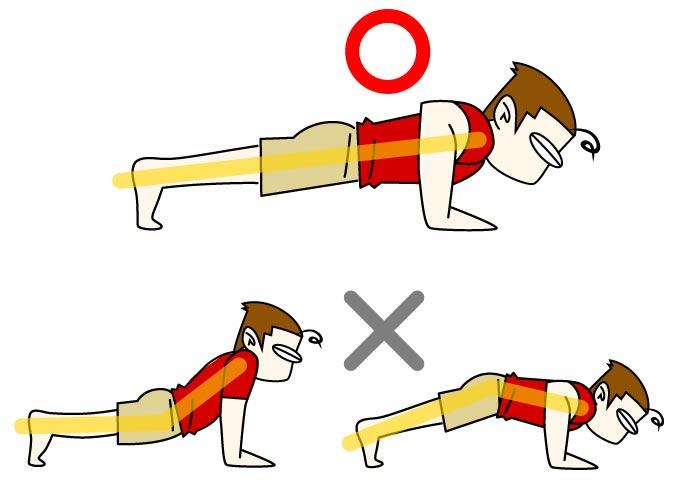 体をまっすぐ一直線にする。