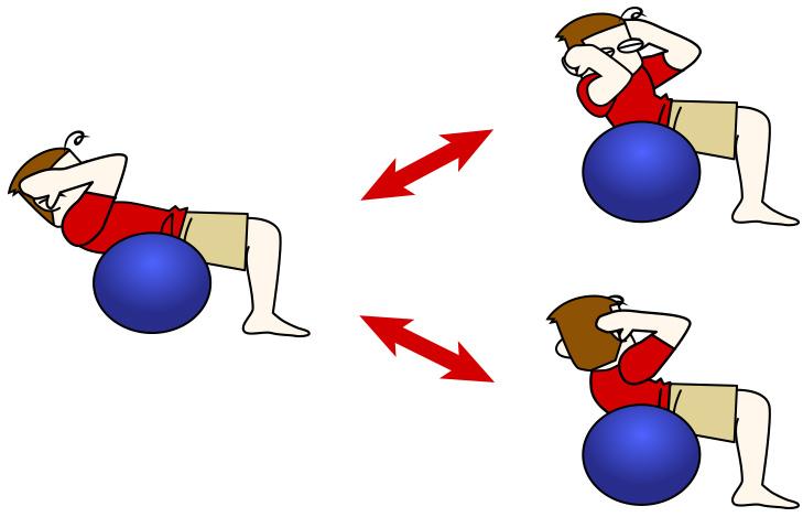 腹筋トレーニング2 バランスボール+クロスクランチ【腹筋上部・腹斜筋】