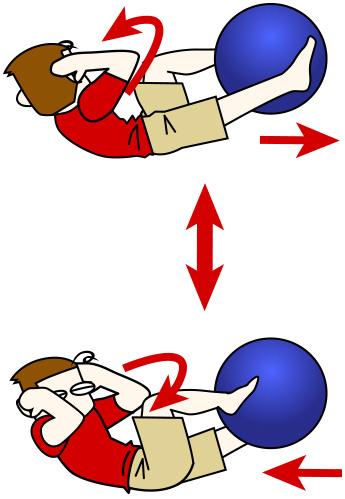 腹筋トレーニング9 バランスボール+ボールバイシクル【腹筋上部・下部・腹斜筋・金魚筋】