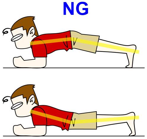 確実で腰痛にならない効果的なプランクの基本姿勢
