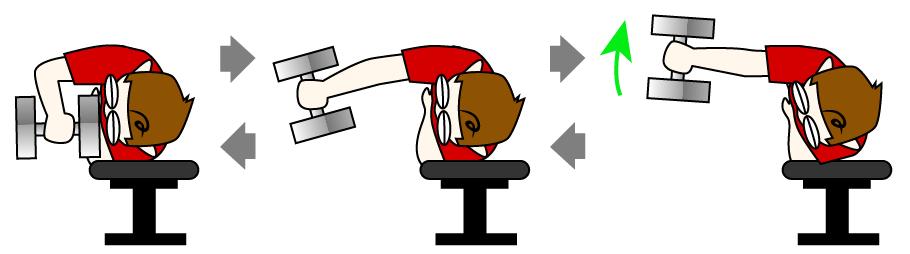 上腕三頭筋|サイドキックバックトレーニング