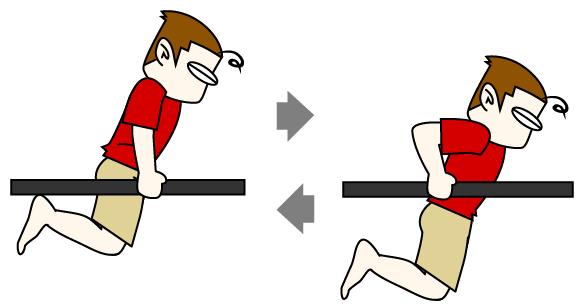上腕三頭筋|ディップストレーニング