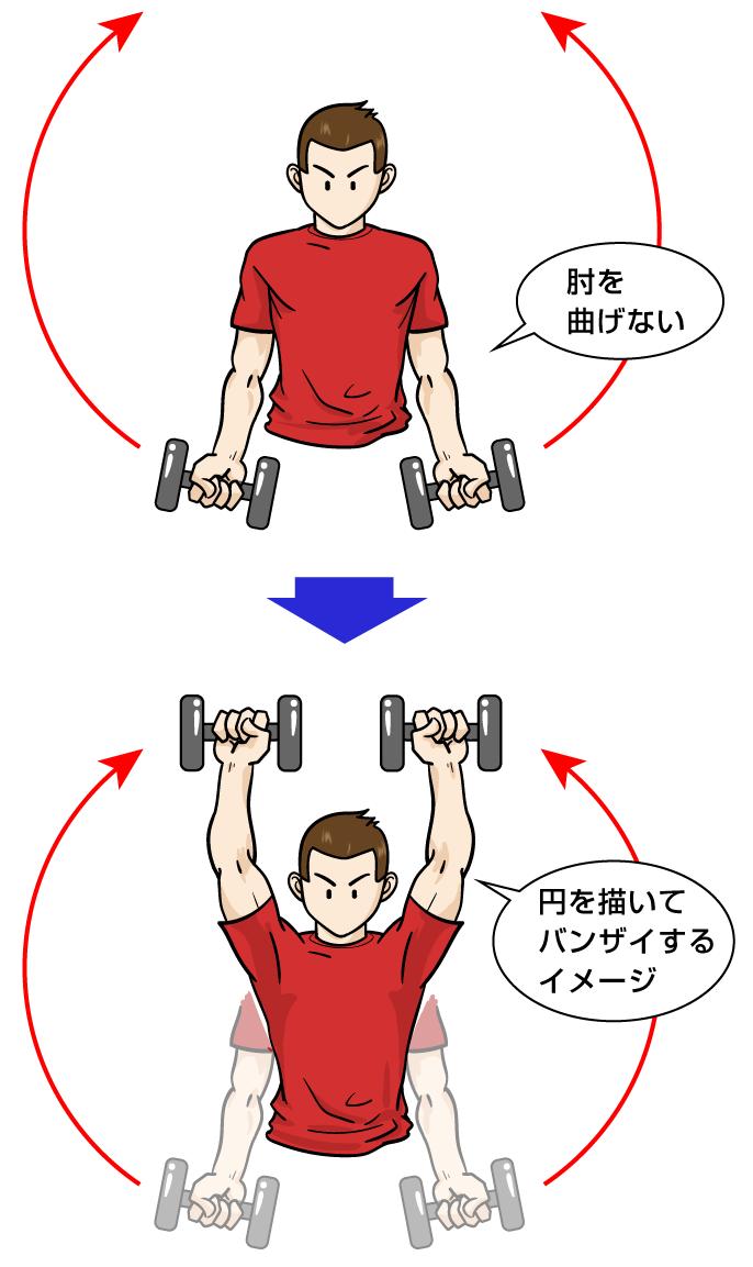 三角筋筋トレ:ダンベル サイドレイズ・バリエーション2:マンガイラストで筋トレ解説