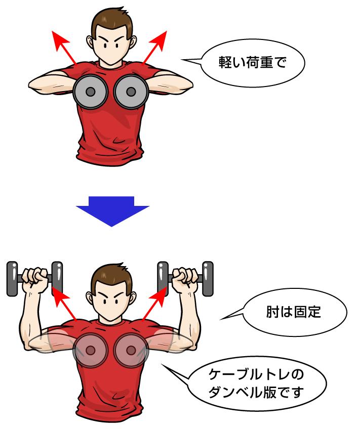 三角筋筋トレ:引き上げ・V字:マンガイラストで筋トレ解説