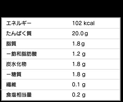 タンパク質量や成分