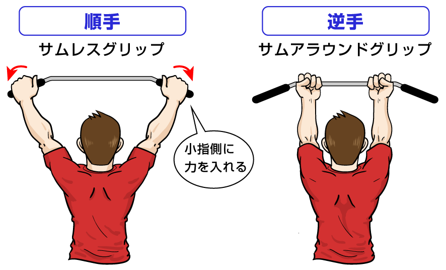 懸垂バーの、基本の2つの握り方:筋トレをマンガイラスト解説