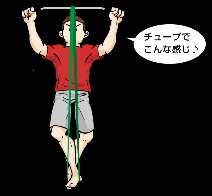 懸垂ができないなら、チューブで補助するのがおすすめ!:筋トレをマンガイラスト解説