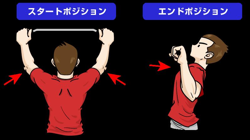 懸垂(チンニング)の正しい基本的フォーム:筋トレをマンガイラスト解説