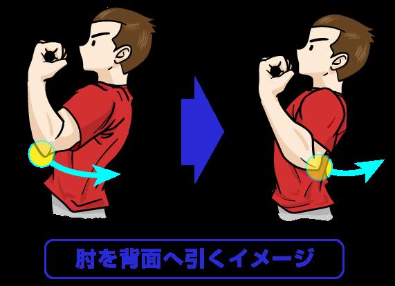 懸垂フォーム:ナローグリップの場合:筋トレをマンガイラスト解説