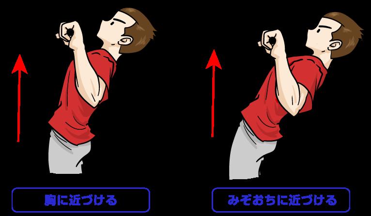 鍛える筋肉の意識を変える方法:筋トレをマンガイラスト解説