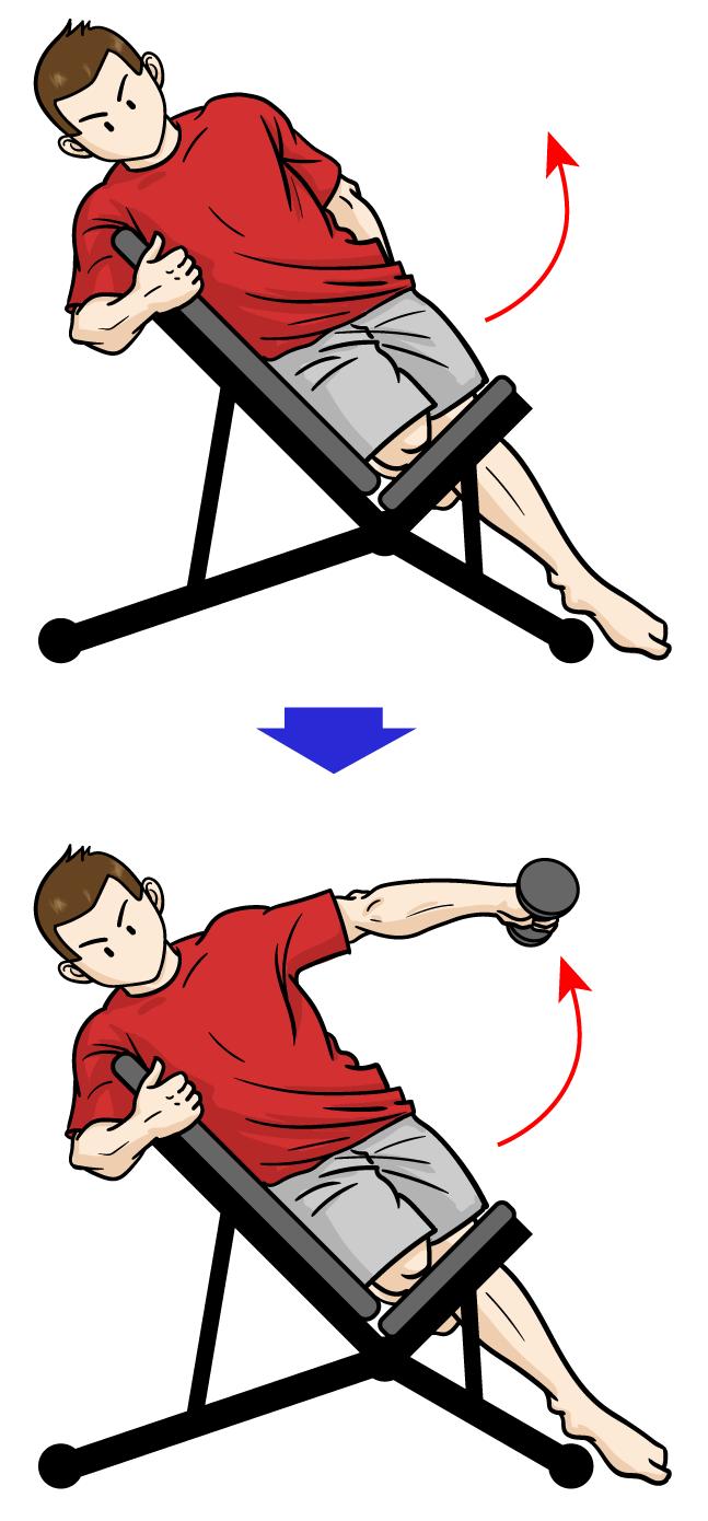 インクラインサイドレイズのやり方とフォーム!腕を後ろに回す:マンガイラストで筋トレ解説